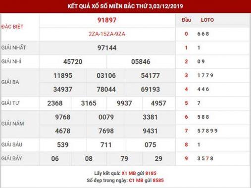 Soi cầu KQSXMB thứ 4 ngày 04-12-2019