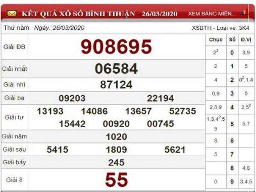 Tổng hợp KQXSBT- Soi cầu xổ số bình thuận ngày 30/04 hôm nay
