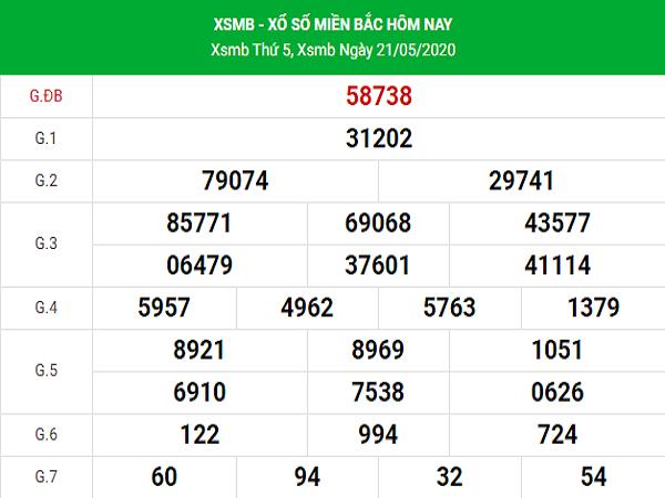 Bảng KQXSMB- Soi cầu xổ số miền bắc ngày 22/05 của các chuyên gia