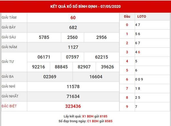 Soi cầu số đẹp XS Bình Định thứ 5 ngày 14-5-2020