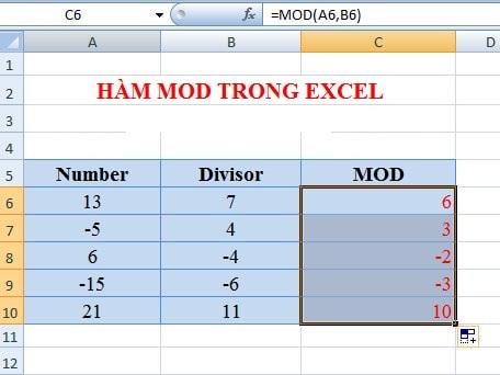 Kết quả của hàm MOD trong excel