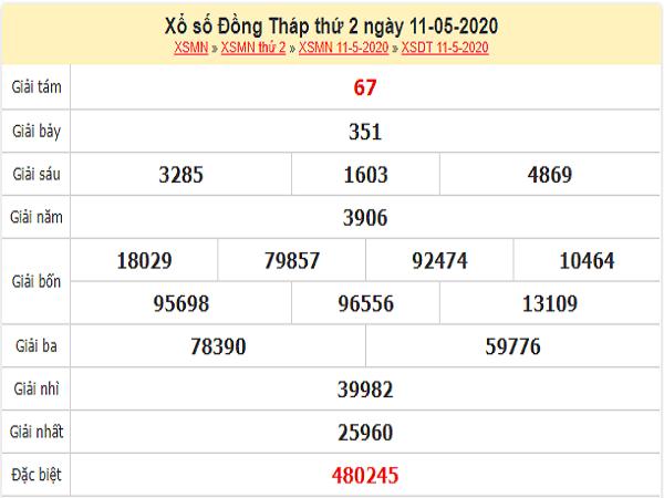 ket-qua-xo-so-Dong-Thap-ngay-11-5-2020-min