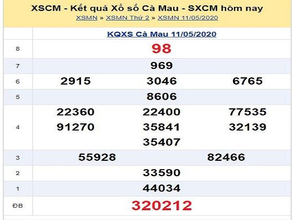 Soi cầu bạch thủ KQXSCM- xổ số cà mau thứ 2 ngày 18/05 tỷ lệ trúng cao