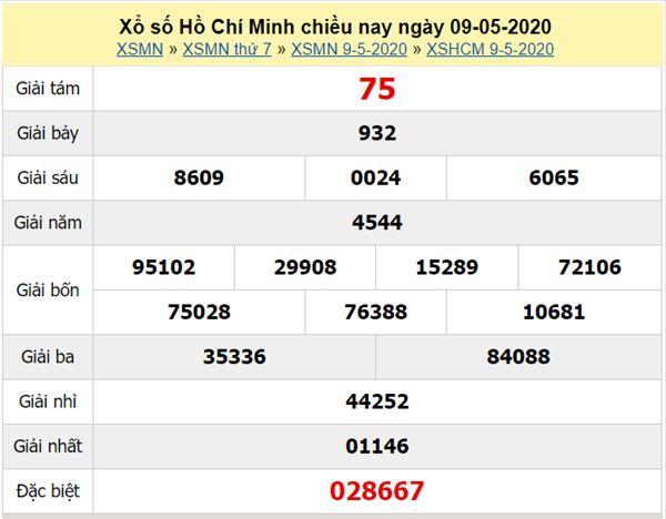 Soi cầu XSHCM 11/5/2020 - KQXS Hồ Chí Minh thứ 2