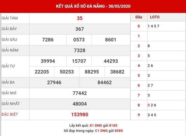 Soi cầu chuẩn xác XS Đà Nẵng thứ 4 ngày 3-6-2020