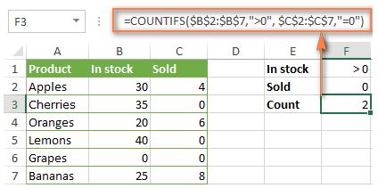 Hàm đếm có điều kiện trong Excel