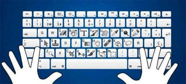 Các phím tắt trên Word