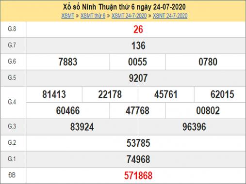 Soi cầu xổ số Ninh Thuận ngày 31/7/2020 mới nhất hôm nay