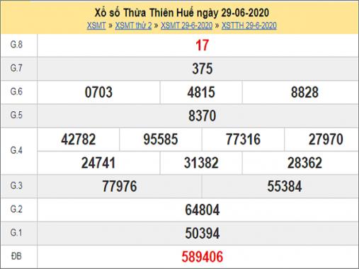 Soi cầu XSTTH 6/7/2020, chốt số soi cầu xổ số Thừa Thiên Huế hôm nay