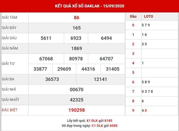Soi cầu số đẹp XS Daklak thứ 3 ngày 22-9-2020