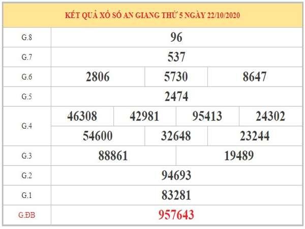 Soi cầu XSAG ngày 29/10/2020 dựa trên phân tích KQXSAG kỳ trước