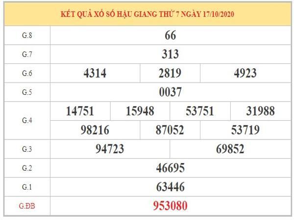 Soi cầu XSHG ngày 24/10/2020 dựa trên phân tích KQXSHG kỳ trước