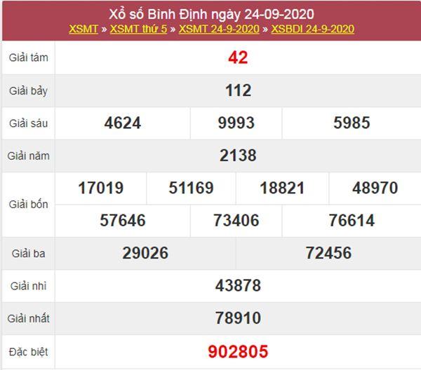 Soi cầu KQXS Bình Định 1/10/2020 chốt XSBDI thứ 5