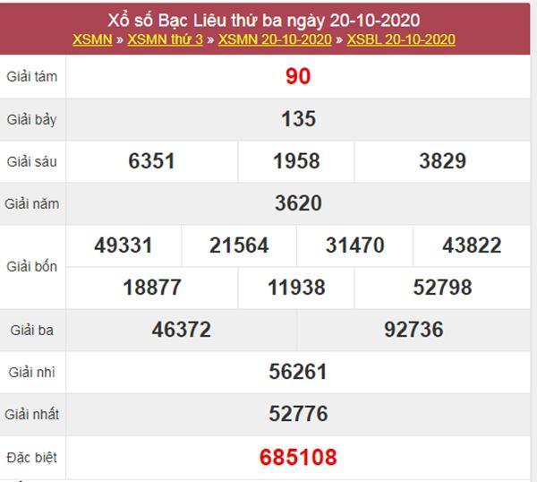 Soi cầu XSBL 27/10/2020 chốt lô số đẹp Bạc Liêu thứ 3