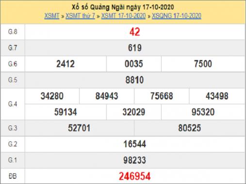 Soi cầu XSQNG ngày 24/10/2020, soi cầu xổ số Quảng Ngãi hôm nay
