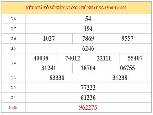 Soi cầu XSKG ngày 08/11/2020 dựa trên kết quả kỳ trước