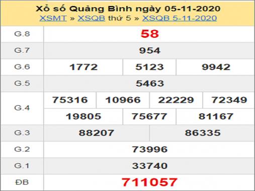 Soi cầu XSQB ngày 12/11/2020- xổ số quảng bình chuẩn