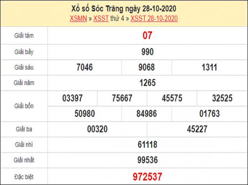 Soi cầu KQXSST ngày 04/11/2020- xổ số sóc trăng cùng chuyên gia