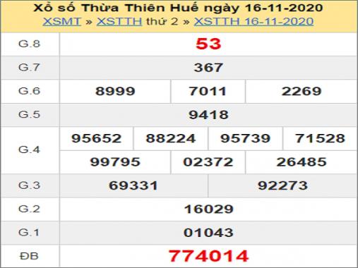 Soi cầu XSTTH 23/11/2020, soi cầu xổ số Thừa Thiên Huế hôm nay