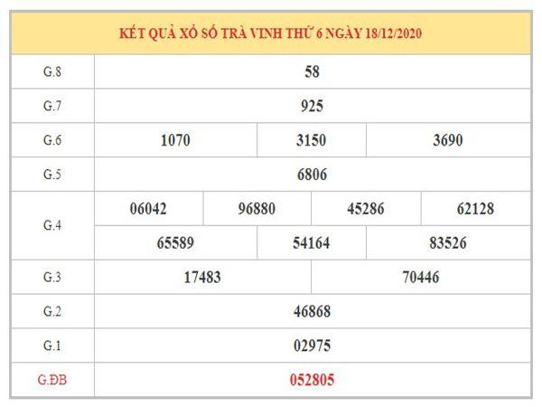 Soi cầu XSTV ngày 25/12/2020 dựa trên kết quả kì trước