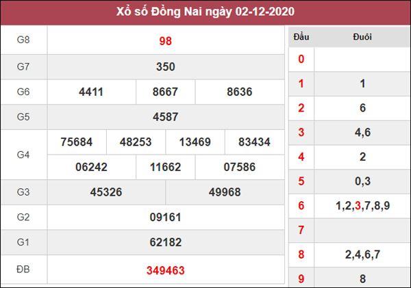 Soi cầu KQXS Đồng Nai 9/12/2020 thứ 4 khả năng trúng cao
