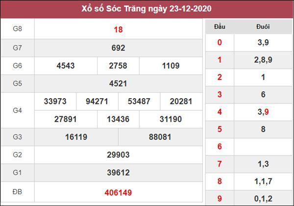 Soi cầu XSST 30/12/2020 chốt bạch thủ lô Sóc Trăng thứ 4