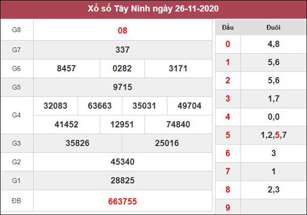 Soi cầu XSTN 3/12/2020 xin số đề Tây Ninh thứ 5 siêu chuẩn