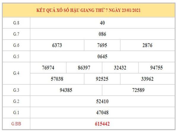 Soi cầu XSHG ngày 30/1/2021 dựa trên kết quả kì trước