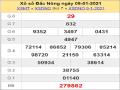 Soi cầu XSDNO 16/1/2021 chốt số dự đoán kết quả hôm nay