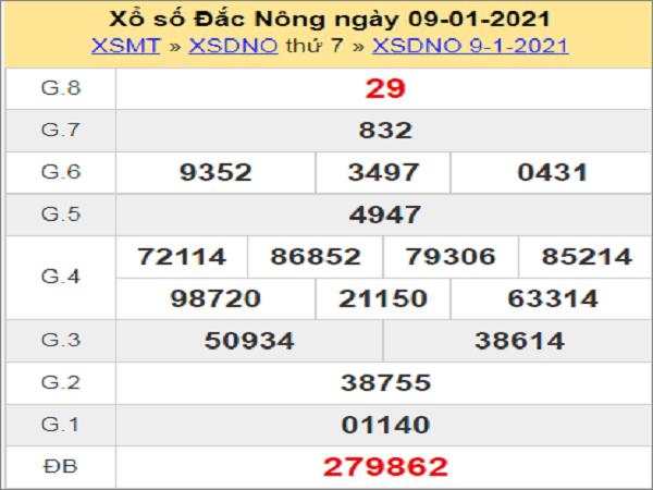 Soi cầu XSDNO 16/1/2021