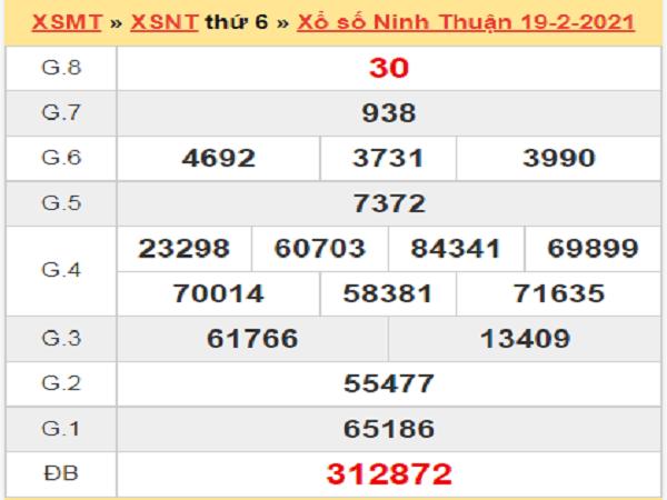 Soi cầu XSNT 26/2/2021