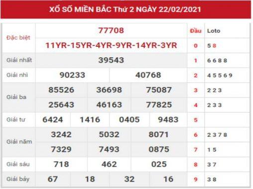 XSMB ngày 23/2/2021 – Soi cầu loto gan kết quả XSMB thứ 3
