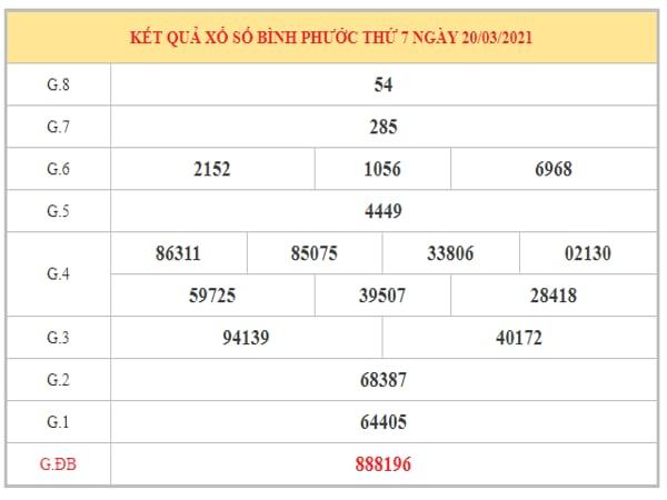 Soi cầu XSBP ngày 27/3/2021 dựa trên kết quả kì trước