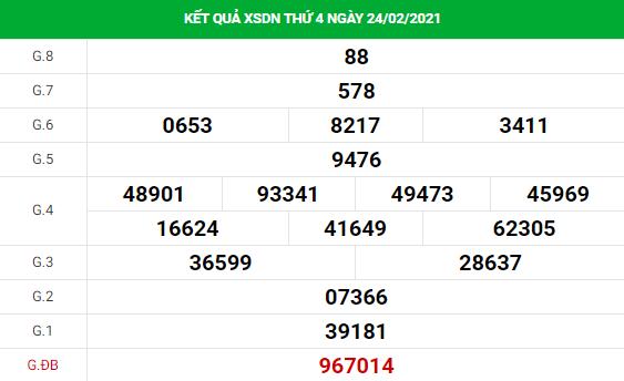 Soi cầu XS Đồng Nai chính xác thứ 4 ngày 03/03/2021