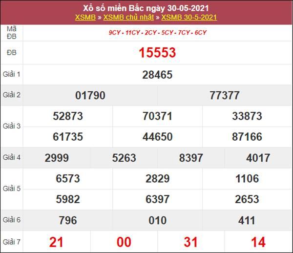 Soi cầu XSMB 31/5/2021 chốt lô VIP miền Bắc thứ 2