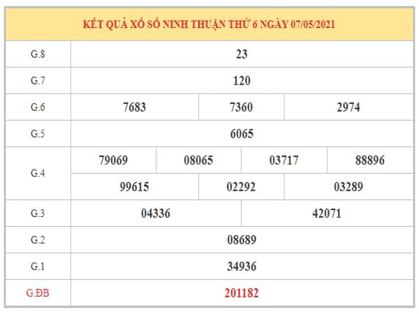 Soi cầu XSNT ngày 14/5/2021 dựa trên kết quả kì trước