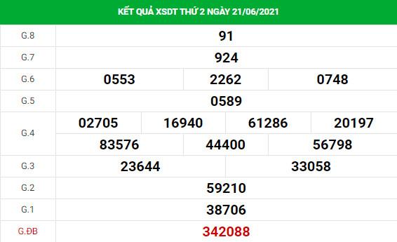 Soi cầu XS Đồng Tháp chính xác thứ 2 ngày 28/06/2021