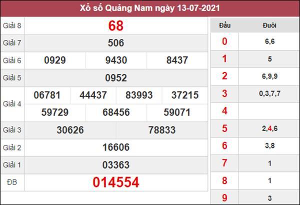 Soi cầu XSQNM 20/7/2021 chốt bạch thủ lô Quảng Nam thứ 3