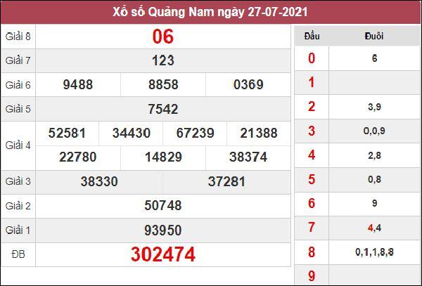 Soi cầu XSQNM 3/8/2021 chốt kết quả Quảng Nam thứ 3