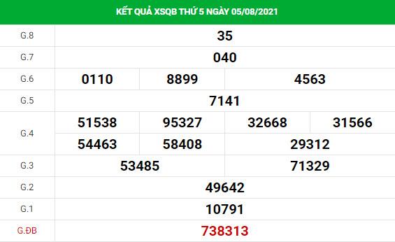 Soi cầu XS Quảng Bình chính xác thứ 5 ngày 12/08/2021