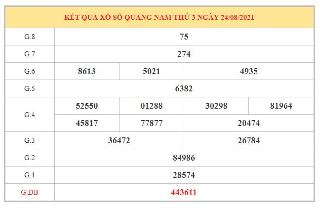 Soi cầu XSQNM ngày 31/8/2021 dựa trên kết quả kì trước