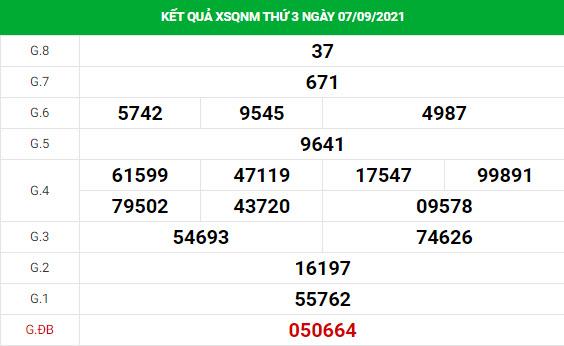 Soi cầu xổ số Quảng Nam 14/9/2021 thống kê XSTTH chính xác